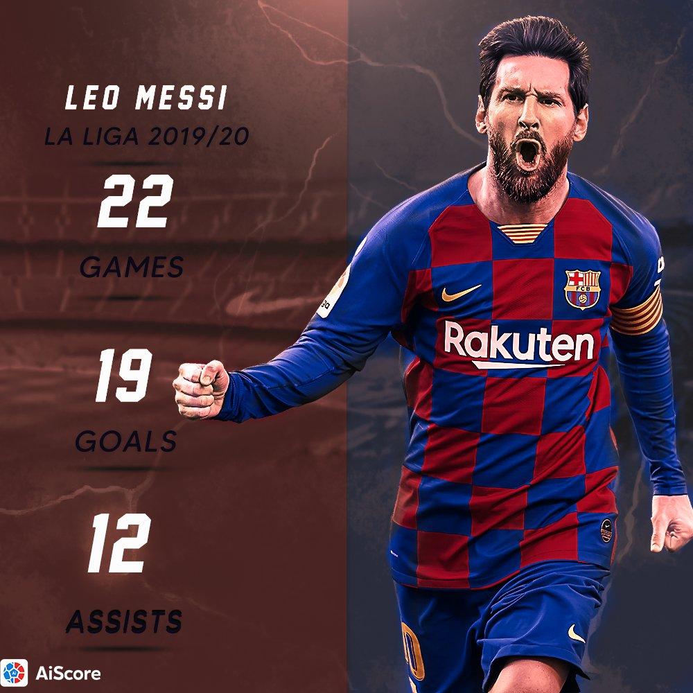 Leo Messi Stats this season at La Liga   Can't wait to see him back at the pitch   #Barca #Leomessi #LaLigaEnGuatefutbol #LaLiga #footballisbackpic.twitter.com/NWUuyJ7R8j
