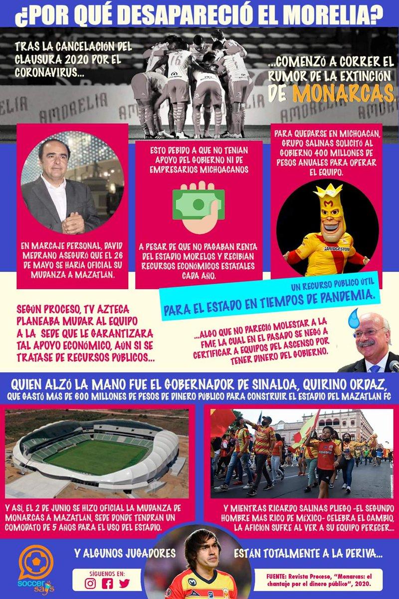 🚨 Acá, toda la historia, con pelos, señales y cifras 💸, de la mudanza de @FuerzaMonarca a #Mazatlán... ¡Te vas a quedar con la boca abierta! 😮😱😵 #MonarcasMorelia #monarcasesdemorelia #monarcasnoseva #MazatlanFC #Morelia #morelianoseva @ghostfigueroa https://t.co/f5QkBpMYZz
