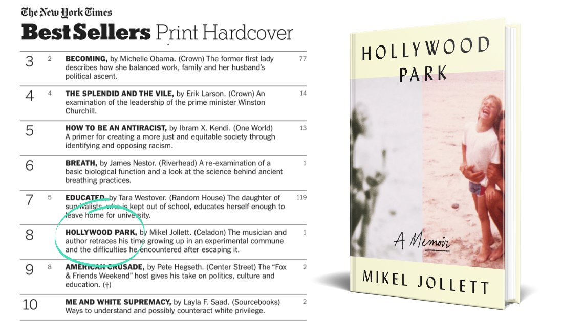 Wow. I'm honored and humbled and excited to announce my memoir, HOLLYWOOD PARK, debuted on the New York Times bestsellers list.  I just want to say, you spend your whole life repeating other's ideas until one day you realize you have your own story to tell. Thank you. Truly.