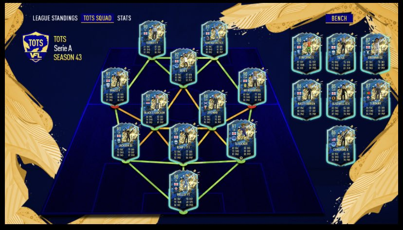 free agent  Position: GK Age: 16 Mic: yes  Experience: one year of vfl but plenty of divs  Won HT TOTS in season 43  Want a team that is willing to push for champions league/ Europa league <br>http://pic.twitter.com/H62KWfCcck