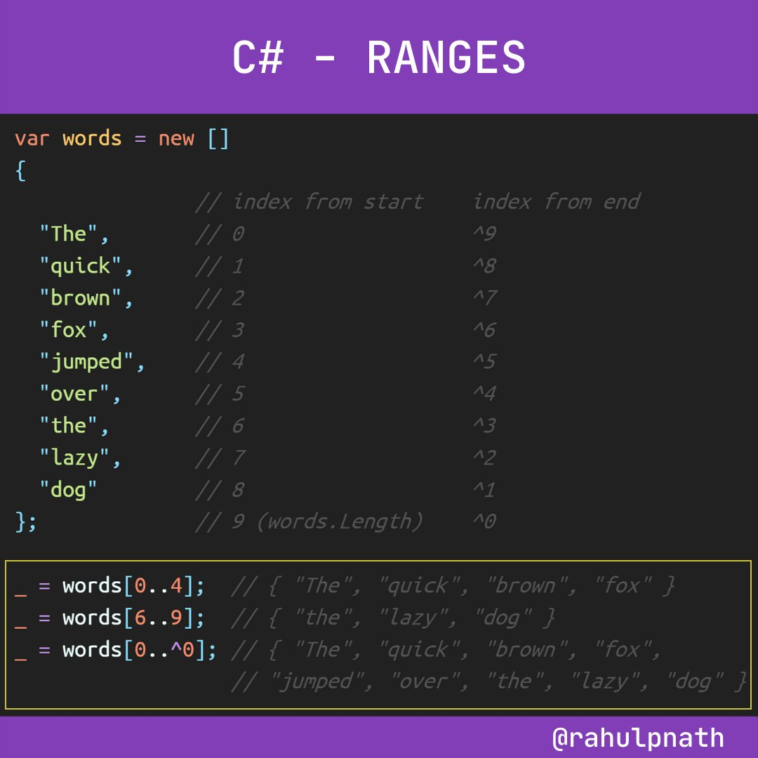 The Range operator '..', specifies the start and end of a range, and is exclusive (the end isn't included). It helps represent the sub-range of a sequence.   https://www. instagram.com/p/CBAHalkDNuy/ ?utm_source=ig_web_copy_link  …   #dotnet #Tips<br>http://pic.twitter.com/if6TZFs6YH