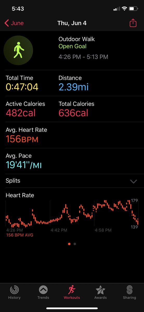 Went on my first walk/jog in a while. Each day I will get stronger and go a little farther #fitnessjourney #WeightLossJourneypic.twitter.com/MPhbHcbrjH