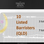 Image for the Tweet beginning: Congratulations to the QLD barristers