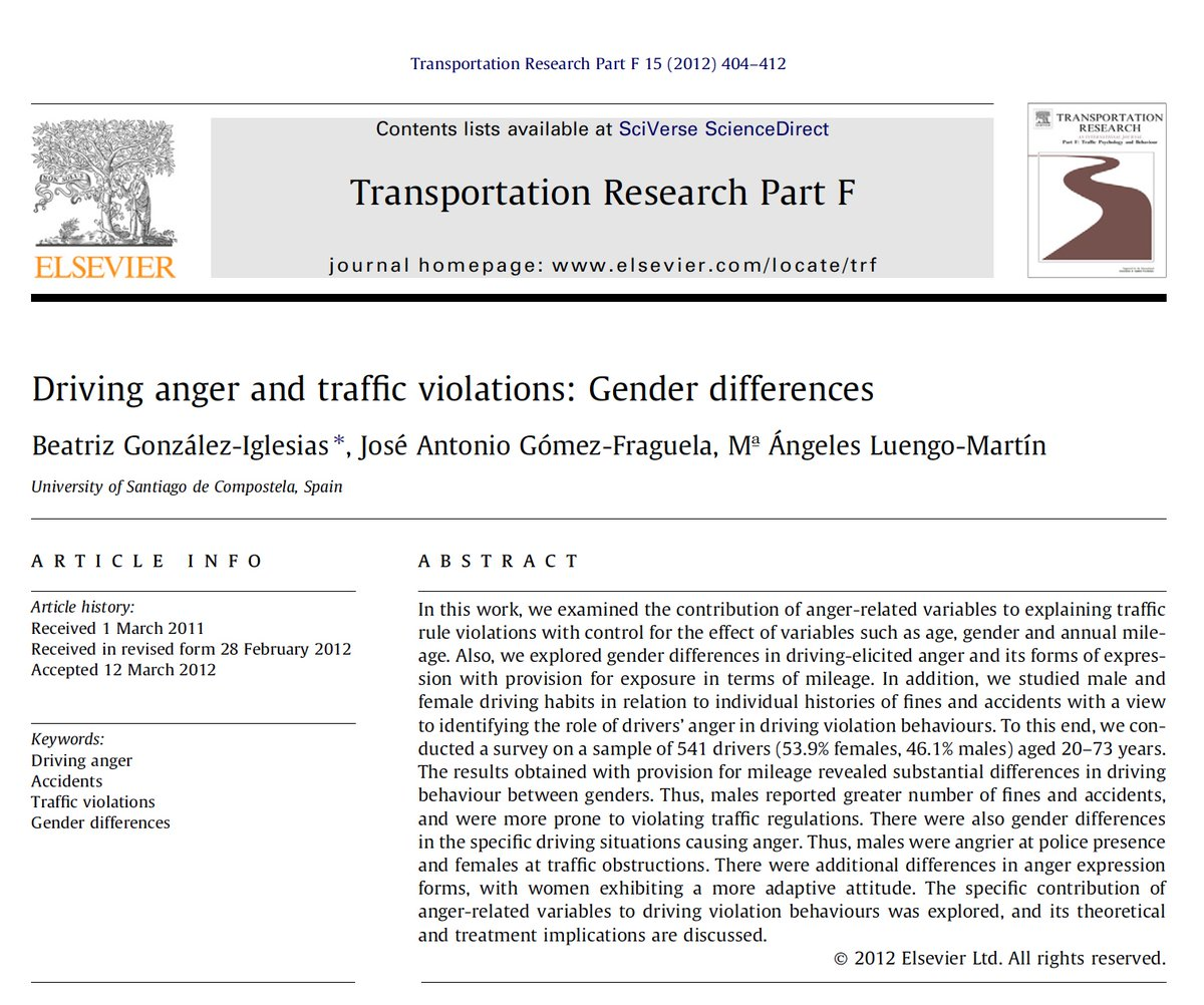 @volewriter Driving and Gender: Despite the stereotypes of women as worse drivers than men, men are involved in more accidents, get more traffic fines, & report more traffic violations than women, even after controlling for mileage
