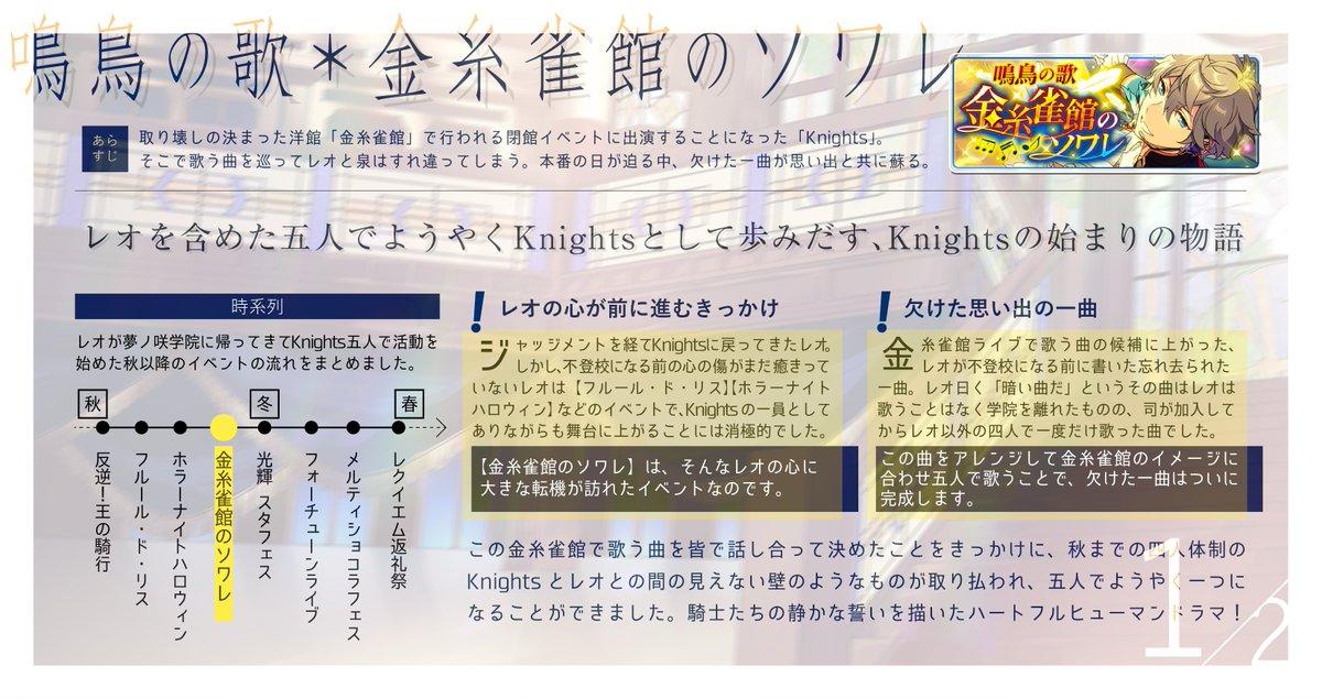 ニューディ衣装投票ついに始まりましたね!Knights、どのストに票入れるかお悩みの方いましたら【金糸雀館のソワレ】に人生狂わされている一限界KnightsPの話を少しばかり聞いてくださいませんか…?ストーリー・衣装、両方解説してみました🕊️(めっちゃ見にくくてすいません💦)