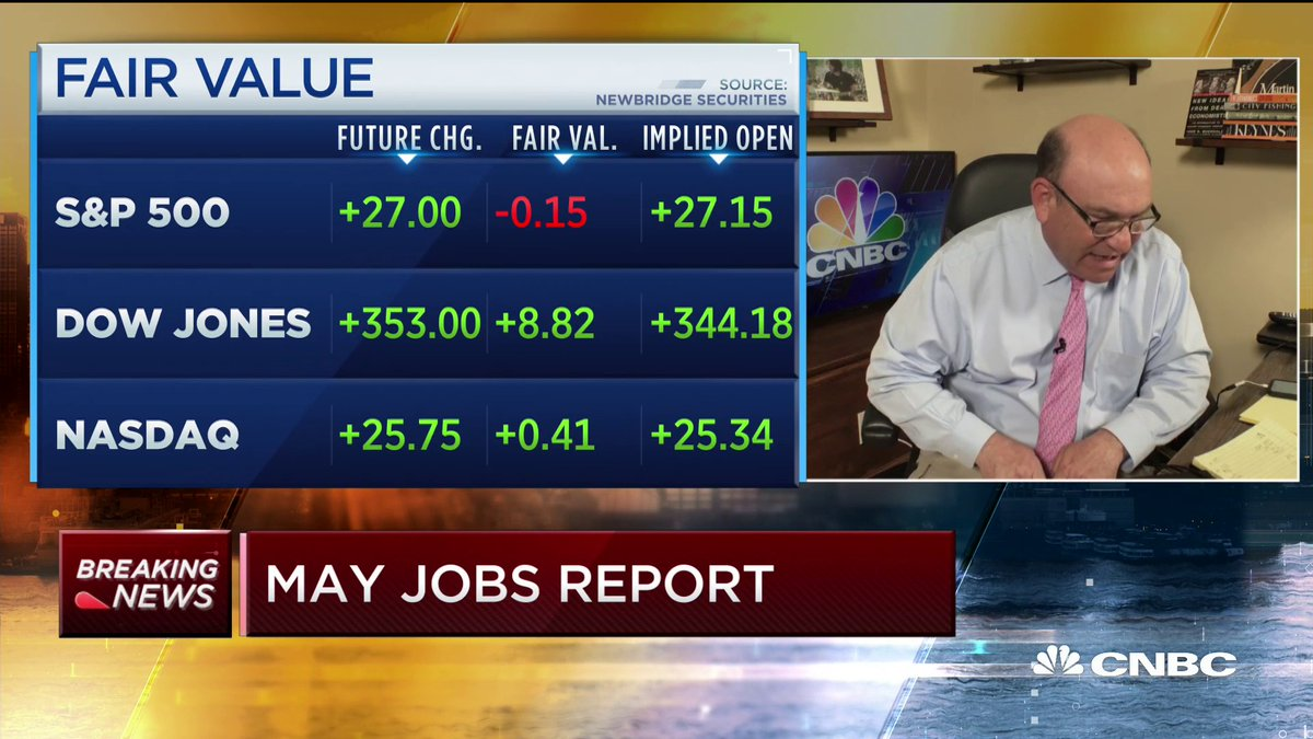 BREAKING: The U.S. added 2.5 million jobs in May, with unemployment at 13.3%. https://t.co/2Ap2K3RJne https://t.co/GwKZVwDCSL