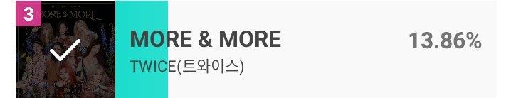 <MORE & MORE VOTINGS> IdolChamp (ShowChampion) #3 [=] — 13.86% MWave Website (MCountdown) #2 [+1] — 30.4% 📎m.mwave.me/en/mcountdown/… Whosfan App (MCountdown) #3 [+1] — 11.00% Seoul Bus Ad (Top 3) #4 [+1] — 5.03% 📎bit.ly/375pEeJ @JYPETWICE #TWICE