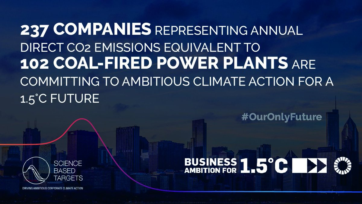 To avoid the most catastrophic #ClimateChange we must limit warming to 1.5°C. We must halve emissions over the next decade and achieve #NetZero by 2050.  Join the business leaders setting @sciencetargets for #OurOnlyFuture: https://t.co/Se4WXwSUqm #WorldEnvironmentDay #RacetoZero https://t.co/3tg1sN6nLS