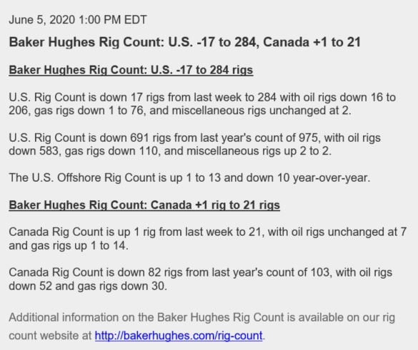 June 5, 2020 1:00 PM EDT Baker Hughes Rig Count: U.S. -17 to 284, Canada +1 to 21  #bakerhughes #oil #gas #oilandgas #rigcount #energy http://bakerhughes.com/rig-count.pic.twitter.com/AoYm3EA6Ee