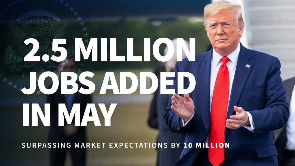 Greatest month of job growth EVER recorded! 💪
