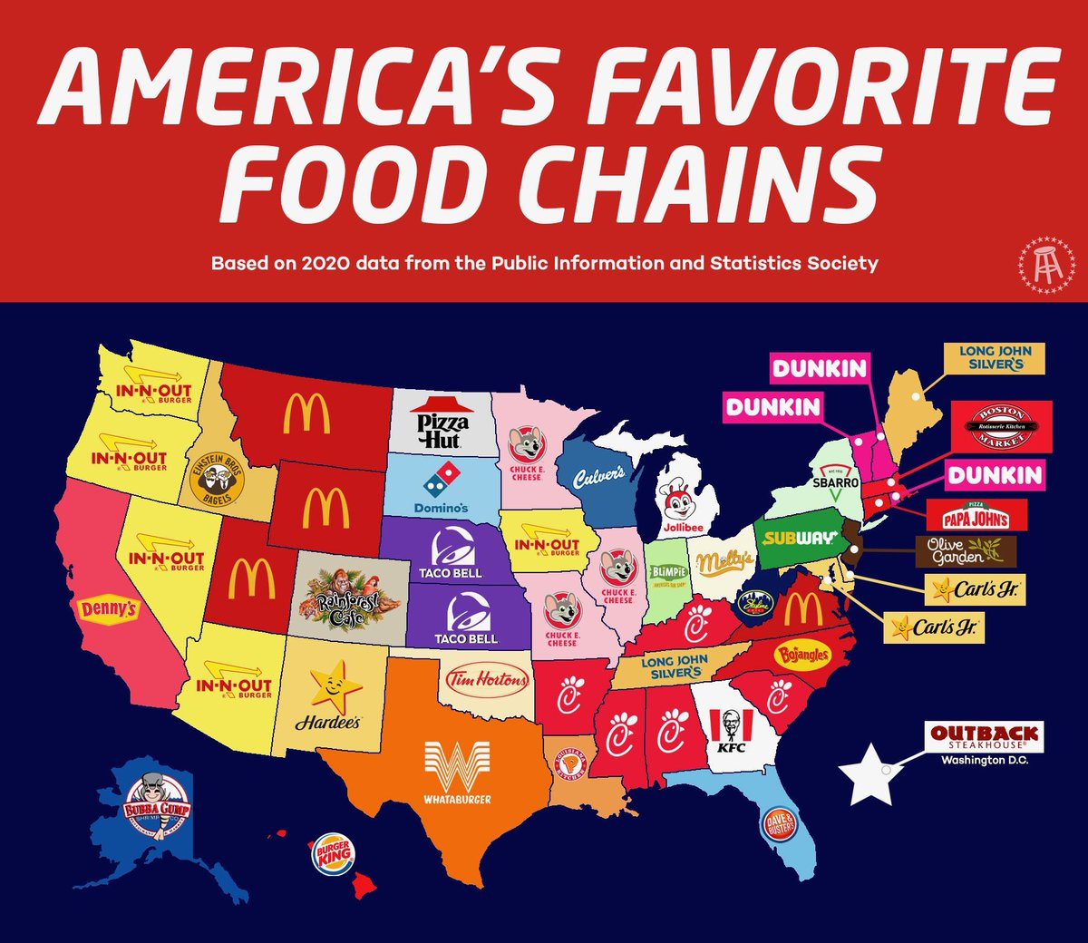 "Barstool Sports on Twitter: ""What's the favorite fast food chain ..."