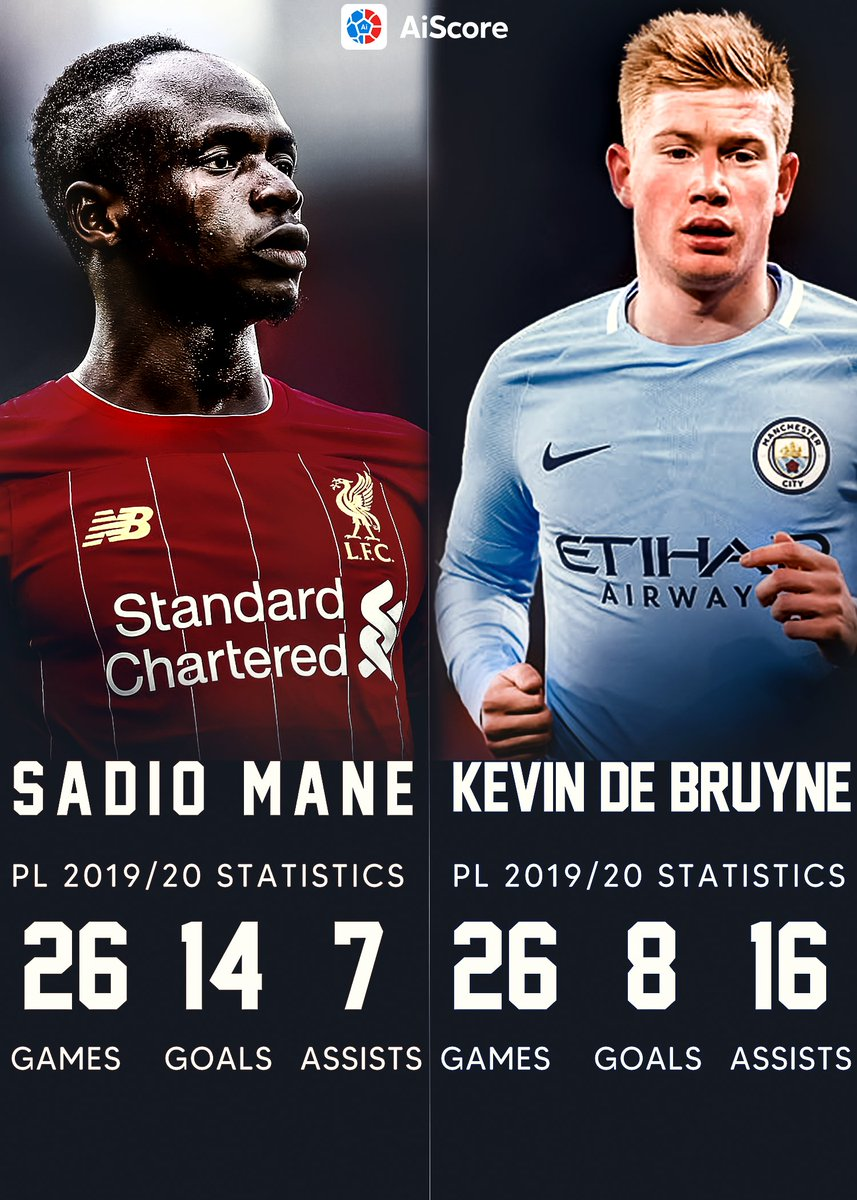 Sadio Mane vs kevin De Bruyne   Who is the best #PL player this season so far ?!   -Like For KDB  -RT For SM   #PremierLeague #LFC #Mancity pic.twitter.com/Wf9phOZijj