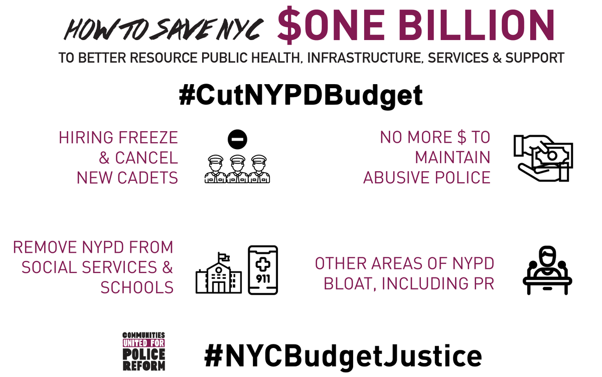.@NYCCouncil you must vote to #CutNYPDBudget by $1billion. @NYCMayors FY21 budget is unbelievable, cutting social & human services in a time of #COVID19 while leaving the NYPD untouched? NYers NEED a budget that addresses racial inequities & helps the homeless, youth & teachers.