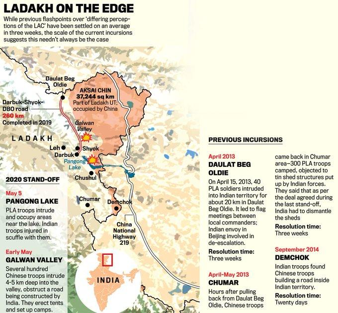 Infográfico de la crisis en Ladakh entre India y China