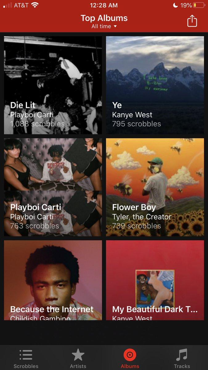 @abdi20__ die lit is my most listened to album LOL