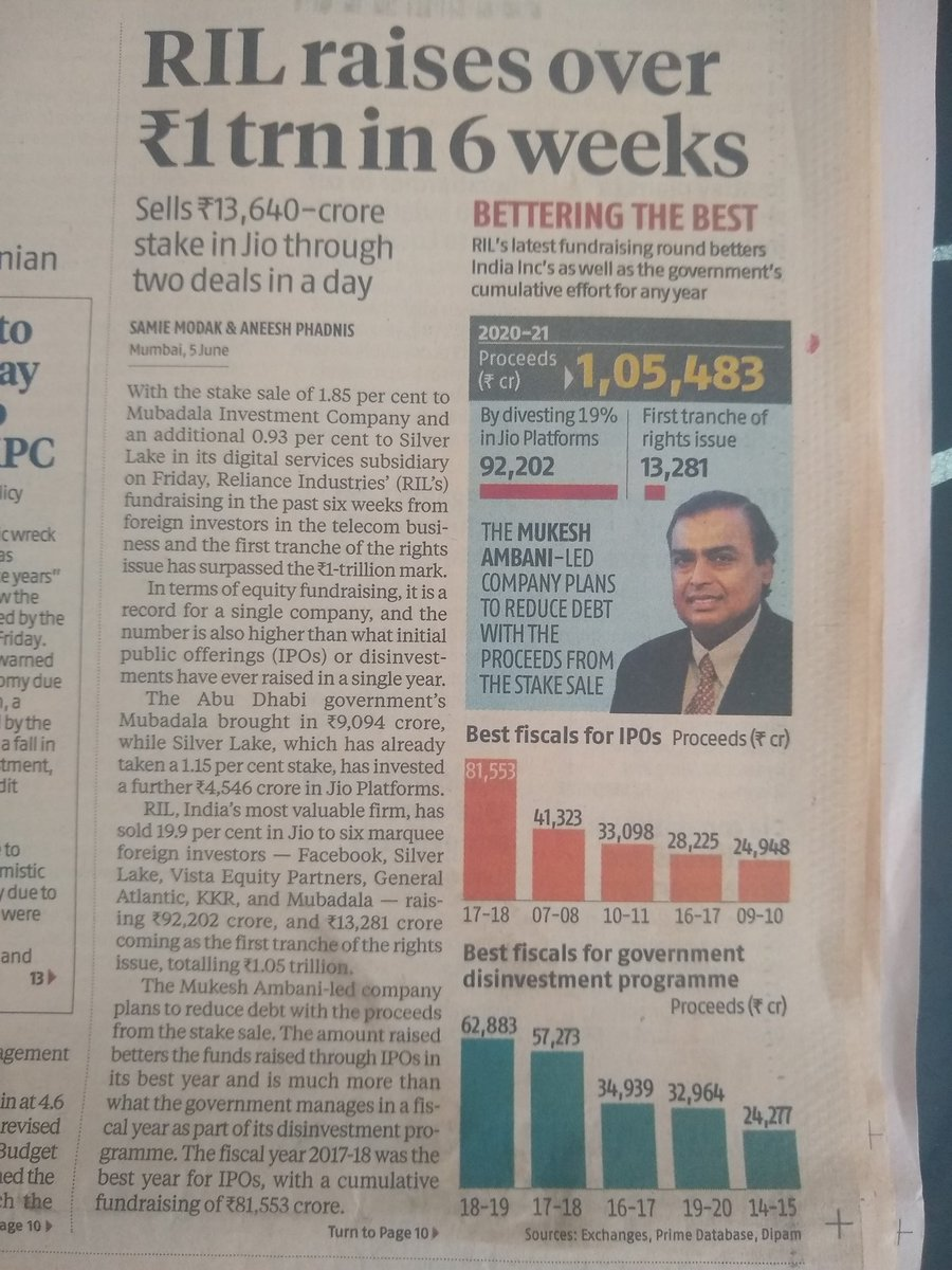 Reliance raises over Rs one trillion in six weeks  In terms of  equity fund raising it is a record for a single company and the number is also higher than what IPOs or disinvestments have raised in a single year   #JioPlatforms #Reliance #RelianceJio   @samiemodak https://t.co/L5T91hENc8