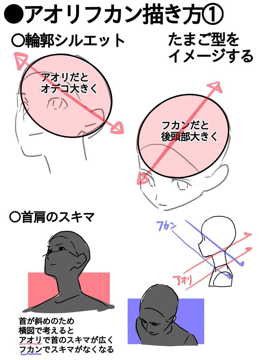 アオリフカンの描き方ポイント◯輪郭シルエット・頭の形の取り方・斜め上下に髪の毛ボリューム・首肩のスキマ、アオリで広い、俯瞰見えない※20年5月基礎コース添削結果より
