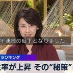 年々出生率が低下している日本の中で?出生率が上昇している町の取り組み!