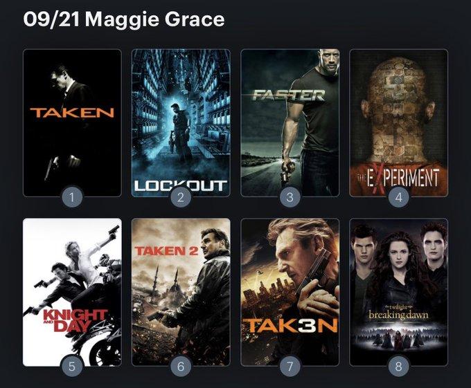 Hoy cumple años la actriz Maggie Grace (38). Happy Birthday ! Aquí mi ranking: