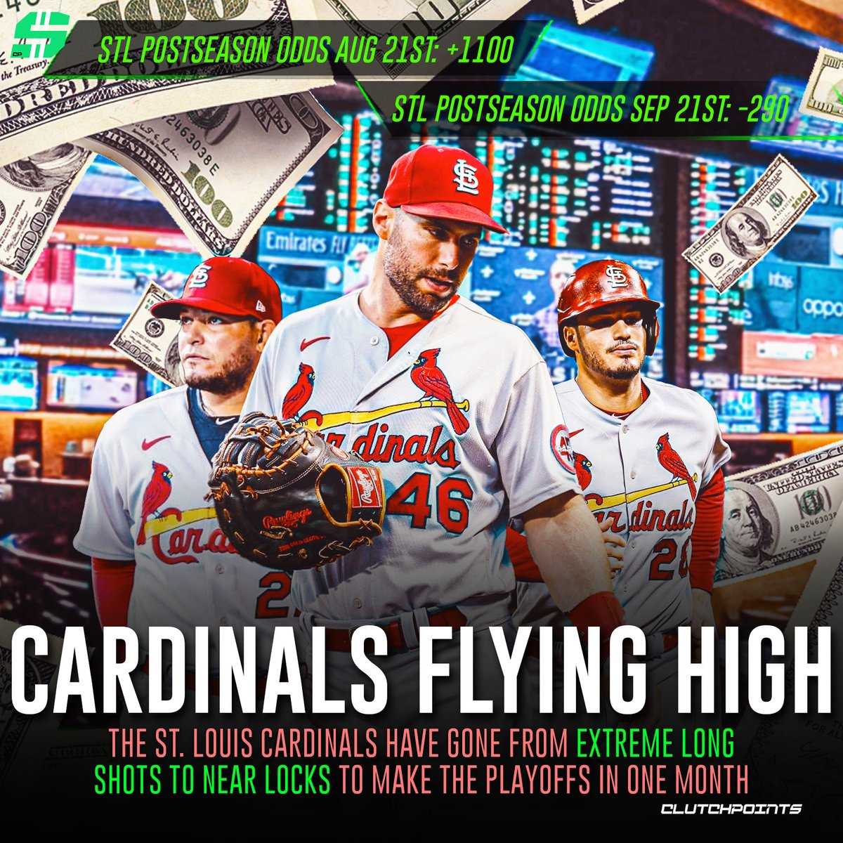 The Cardinals were 4.5 games behind the Padres, who were in the second Wild Card spot, just a month ago. Thye now have a 4.5 game advantage in the second spot 🤯