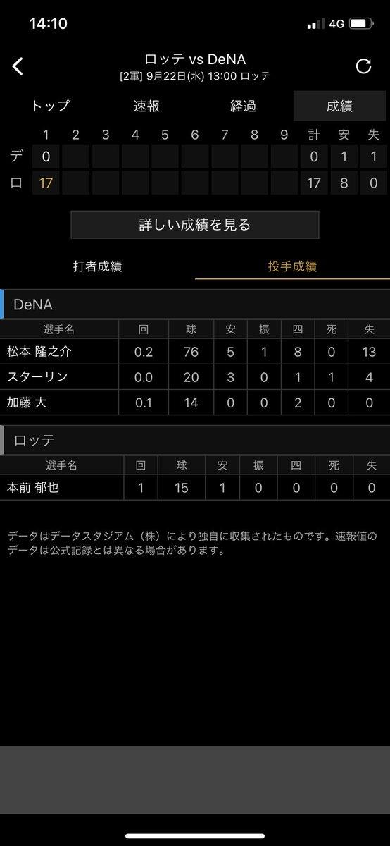 千葉ロッテ、2軍戦の初回で17得点を取ってしまう!