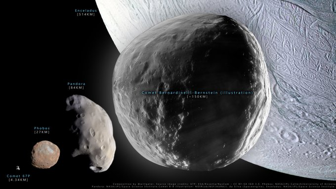 A Megacomet—One So Big, It Was Previously Misidentified As a Dwarf Planet!—Is Approaching Our Solar System E_4Rgw5VIAII0p0?format=jpg&name=small