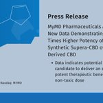 MyMD Pharmaceuticals Announces New Data Demonstrating 8,000 Times Higher Potency of Novel Synthetic Supera-CBD over Plant-Derived #CBD  Read the full news release here: https://t.co/acWdAACDE0 $MYMD #Science #Pharma #DrugDevelopment #Cannabidiol