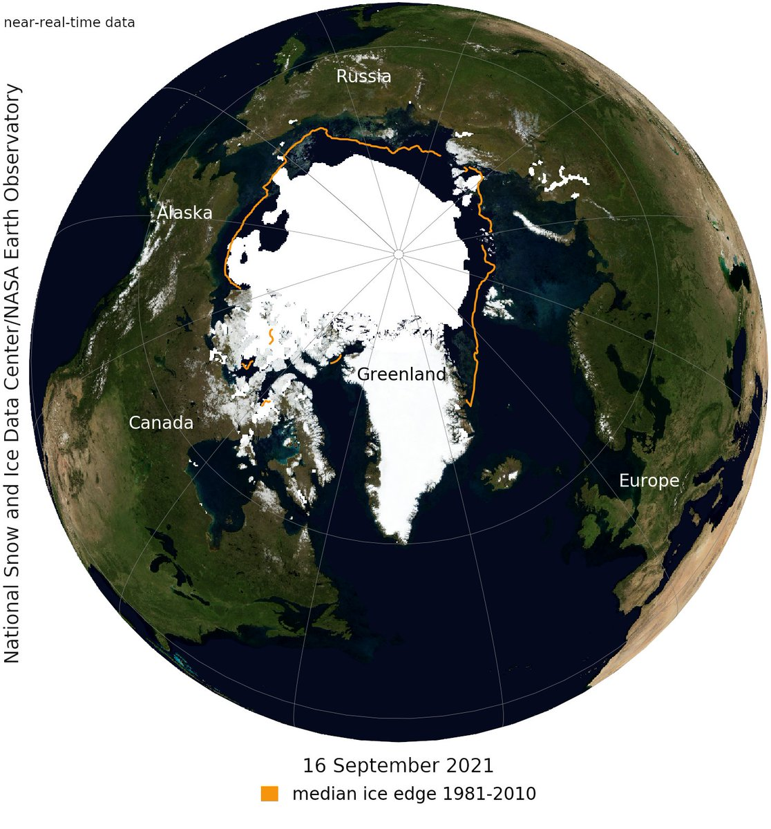 """1/3 """"By @NSIDC preliminary assessment, it looks like this year's Arctic summer sea ice minimum will be one of highest in past decade - but volume of multi-year ice is one of the lowest recorded"""" @Sian_Prior9 @CleanArctic https://t.co/VdsGMDRoV4"""