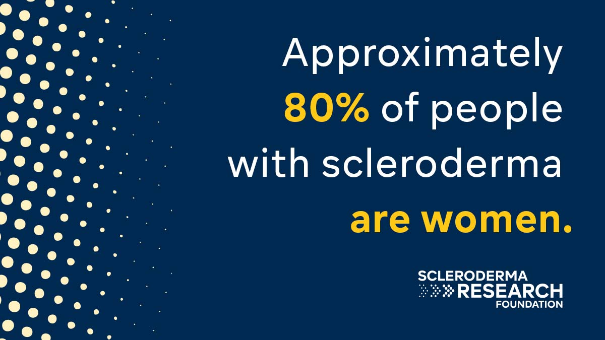 I lost my sister to scleroderma because the science wasn't there- But thanks to the work of the #SclerodermaRESEARCHFoundation @srfcure we're the largest organization in the world that grants more than any other for RESEARCH. Go to https://t.co/6C4lrIuRQH