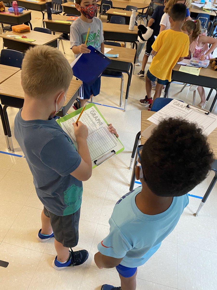 ATS Stars, die Daten sammeln, organisieren und präsentieren! Die Stimme und Wahl der Schüler führt zu einem tieferen Verständnis. @ATS_Davies @APS_ATS @APSMath https://t.co/c57M94MBw2