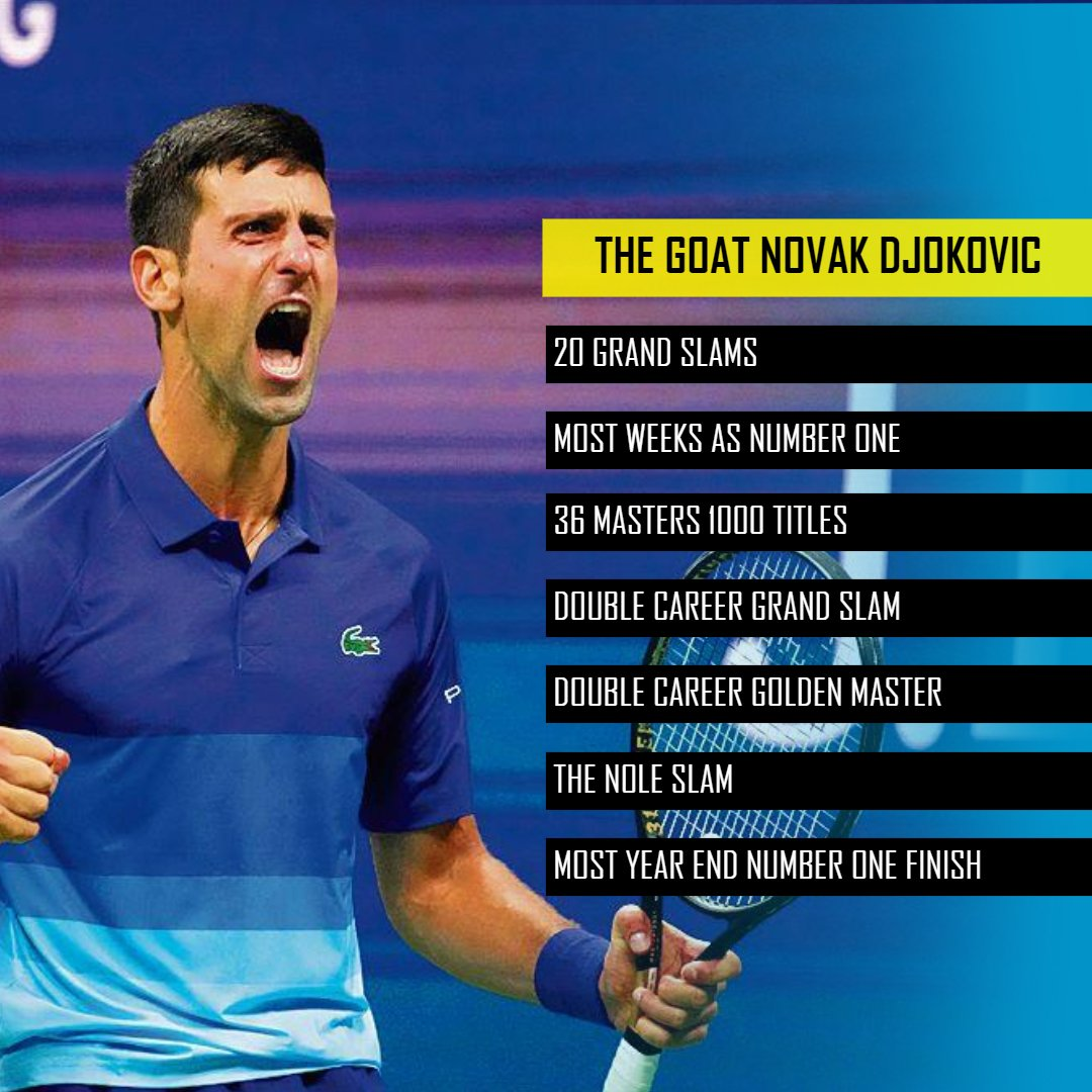 THE GOAT @DjokerNole ❤️ We love you always ❤️❤️❤️