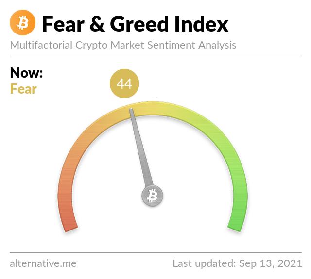 bitcoin fear)
