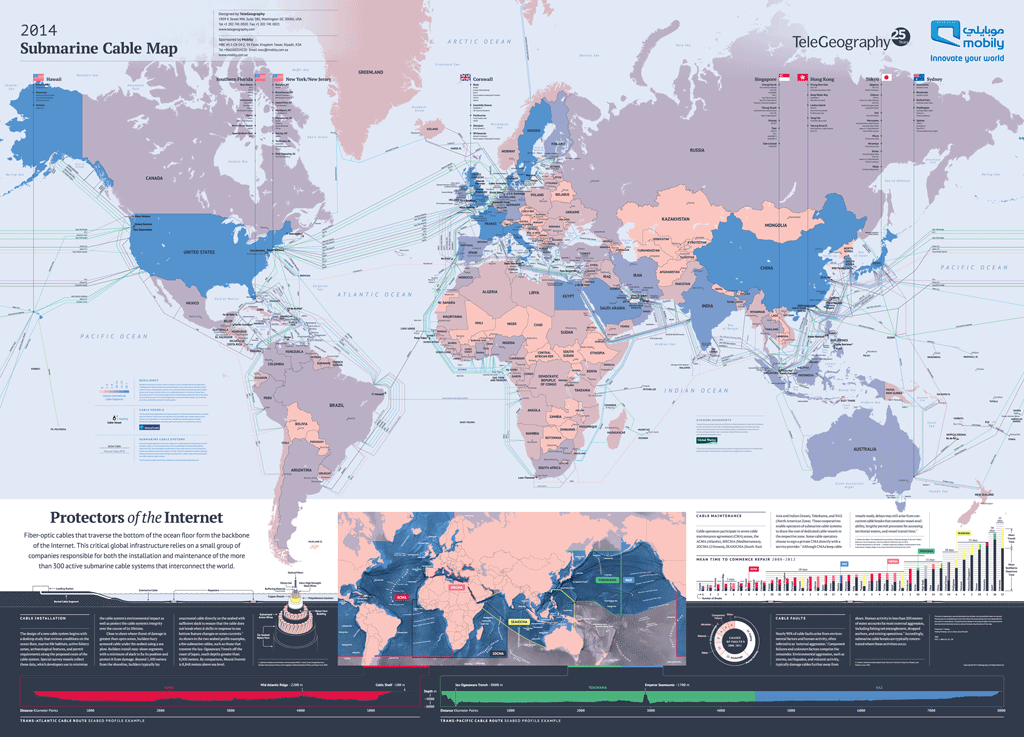 Interesting maps and infographics - Page 4 E_Kfb0VXsAQArw-?format=png&name=large