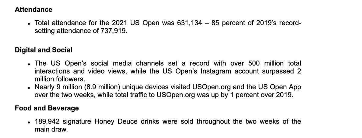 A couple interesting stats from the @usta, regarding the 2021 @usopen Nearly 190K Honey Deuces sold during the 2 weeks of the tournament's main draw. #gulp