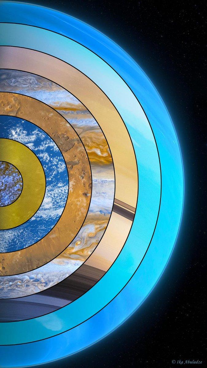 Güneş sistemi gezegenleri..