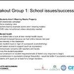 Image for the Tweet beginning: Charlotte-Mecklenburg student advisory council met