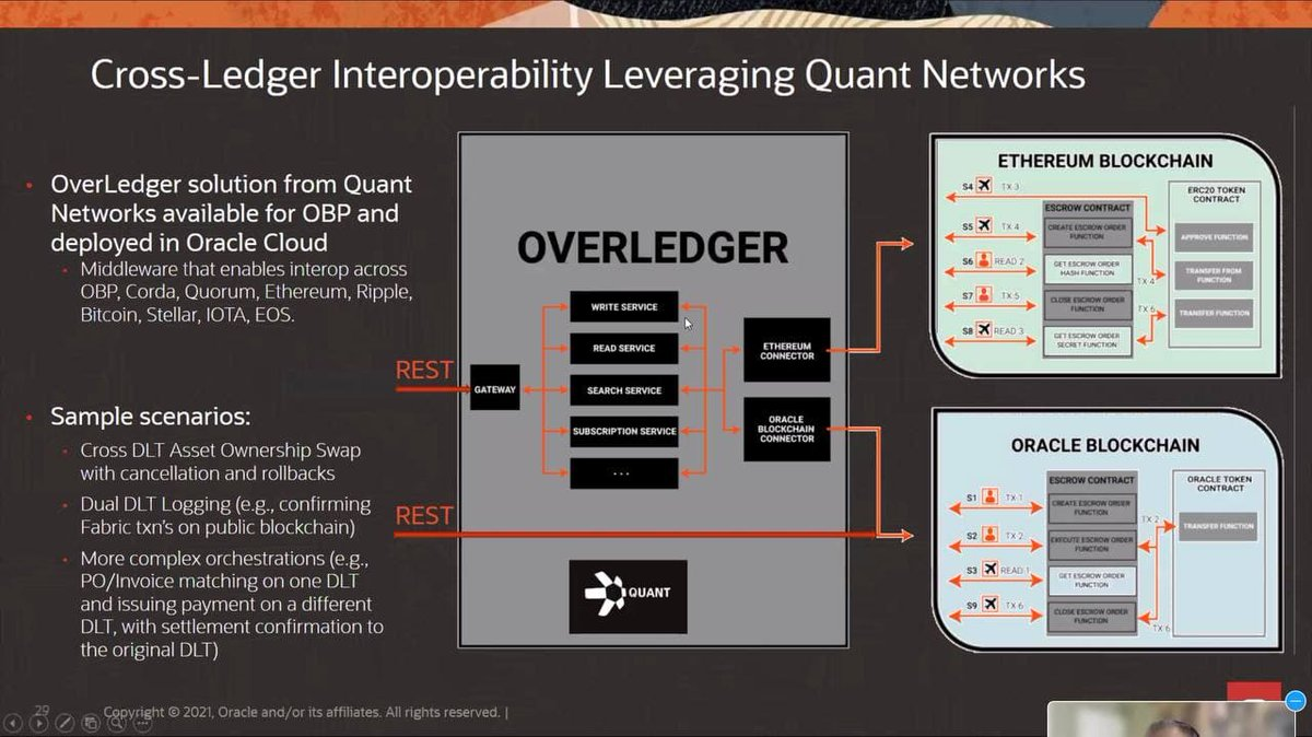 $QNT partner oracle just dropped their Q2 report. They got JPM, BNY, HSBC, Humana all using their ERP systems ( AKA blockchain).  Oracle said $QNT is their interoperability solution for their blockchain just last week.... You do the math.  #MOON Misson  $BTC $ETH $XRP
