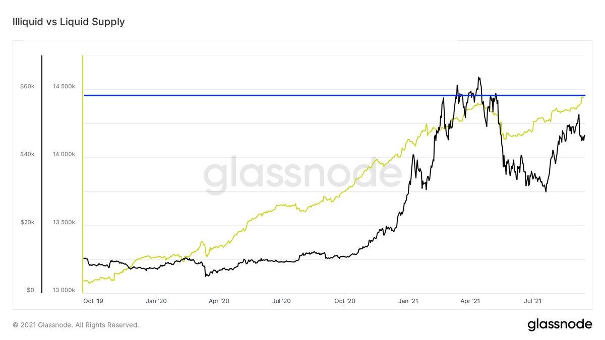 bitcoin twitter prezzo