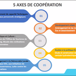 Image for the Tweet beginning: ⚪️#LearningWithUCLG   📢La formation des formateur·rice·s