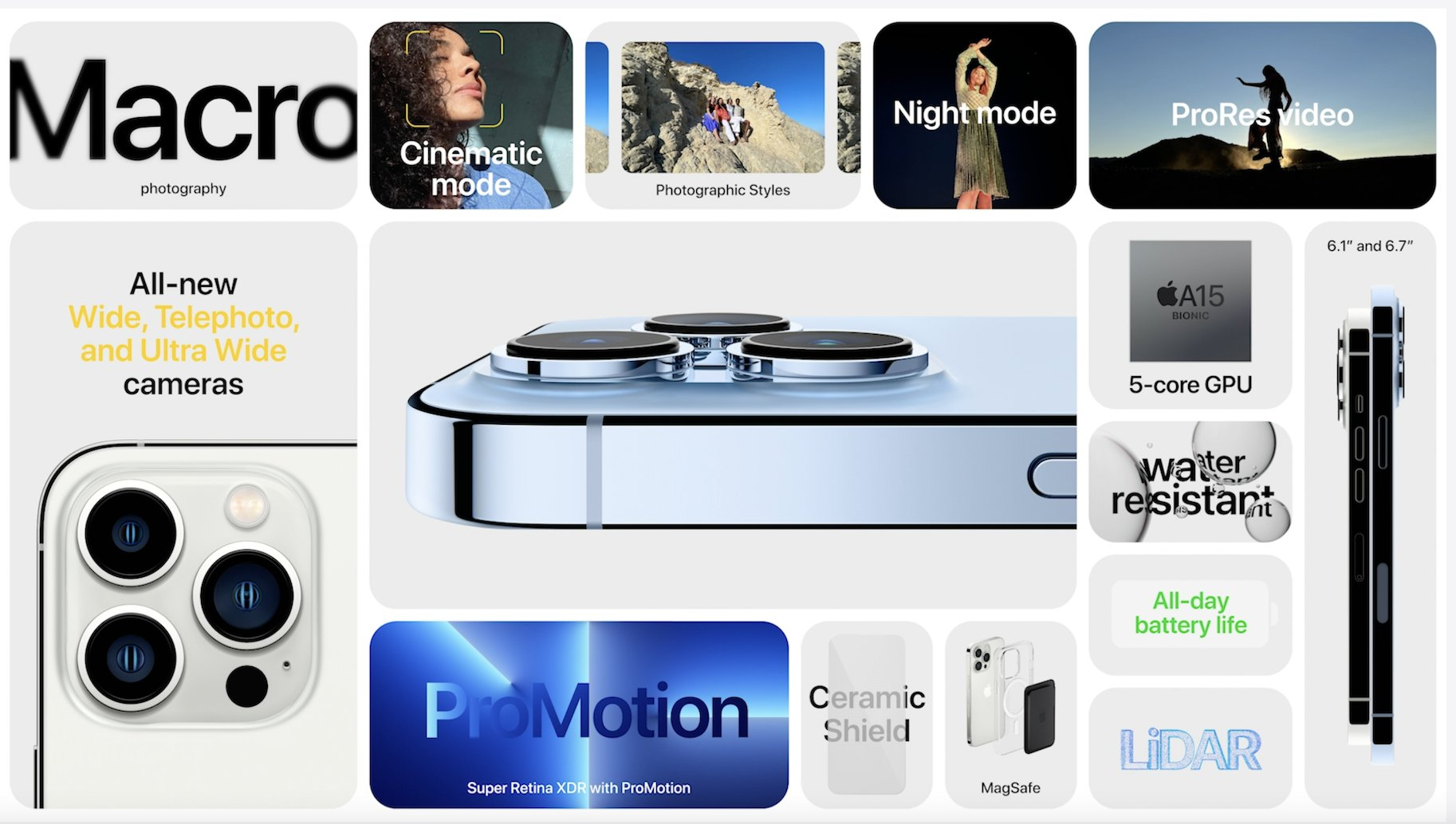 E Q KmvVUAEskHt?format=jpg&name=large - Apple unveils powerful new iPhone 13 Pro and iPhone 13 Pro max