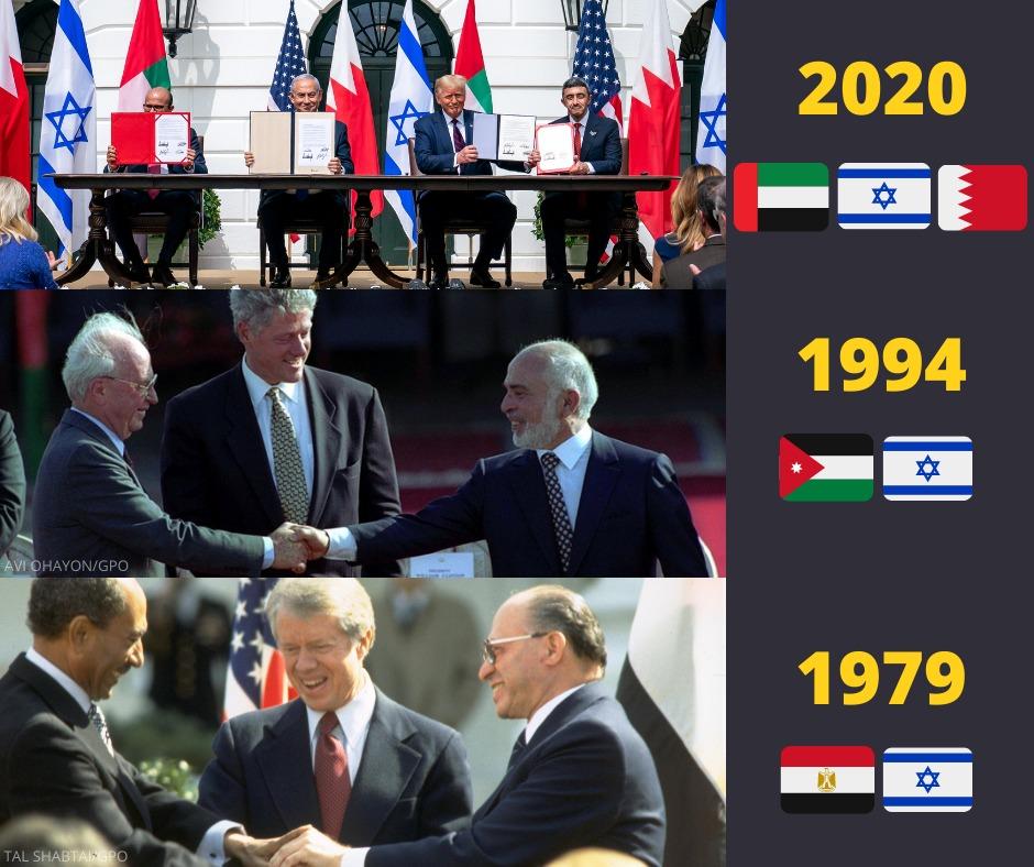 محطات السلام التي مرت عبر واشنطن بين اسرائيل والدول العربية بحلول الذكرى الاولى