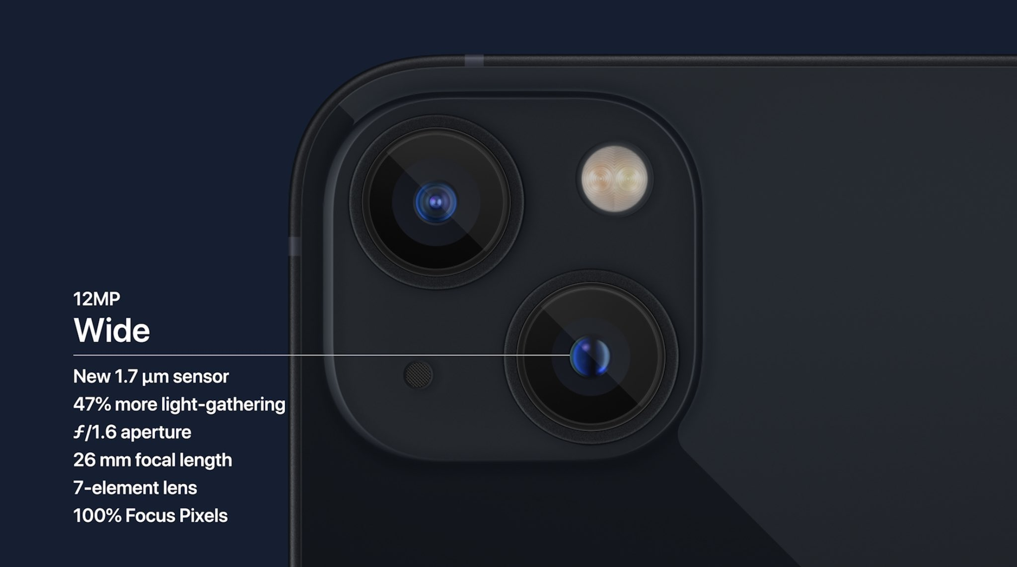 E Q39SuWQAACJEs?format=jpg&name=large - Apple announces iPhone 13 with a smaller notch