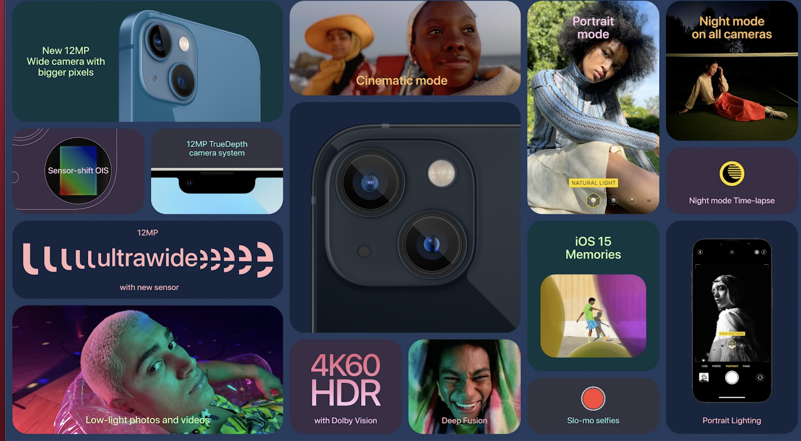 E Q4k0AX0Awy7pE?format=jpg&name=4096x4096 - Apple announces iPhone 13 with a smaller notch