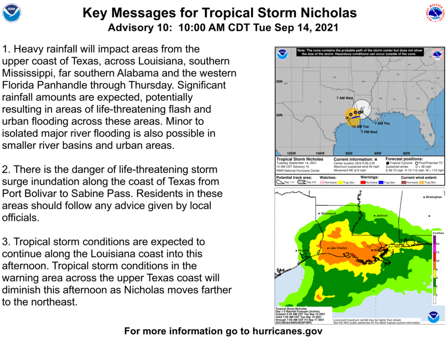 Here are the 10 AM CDT Tuesday Key Messages for Tropical Storm #Nicholas. Latest information at hurricanes.gov