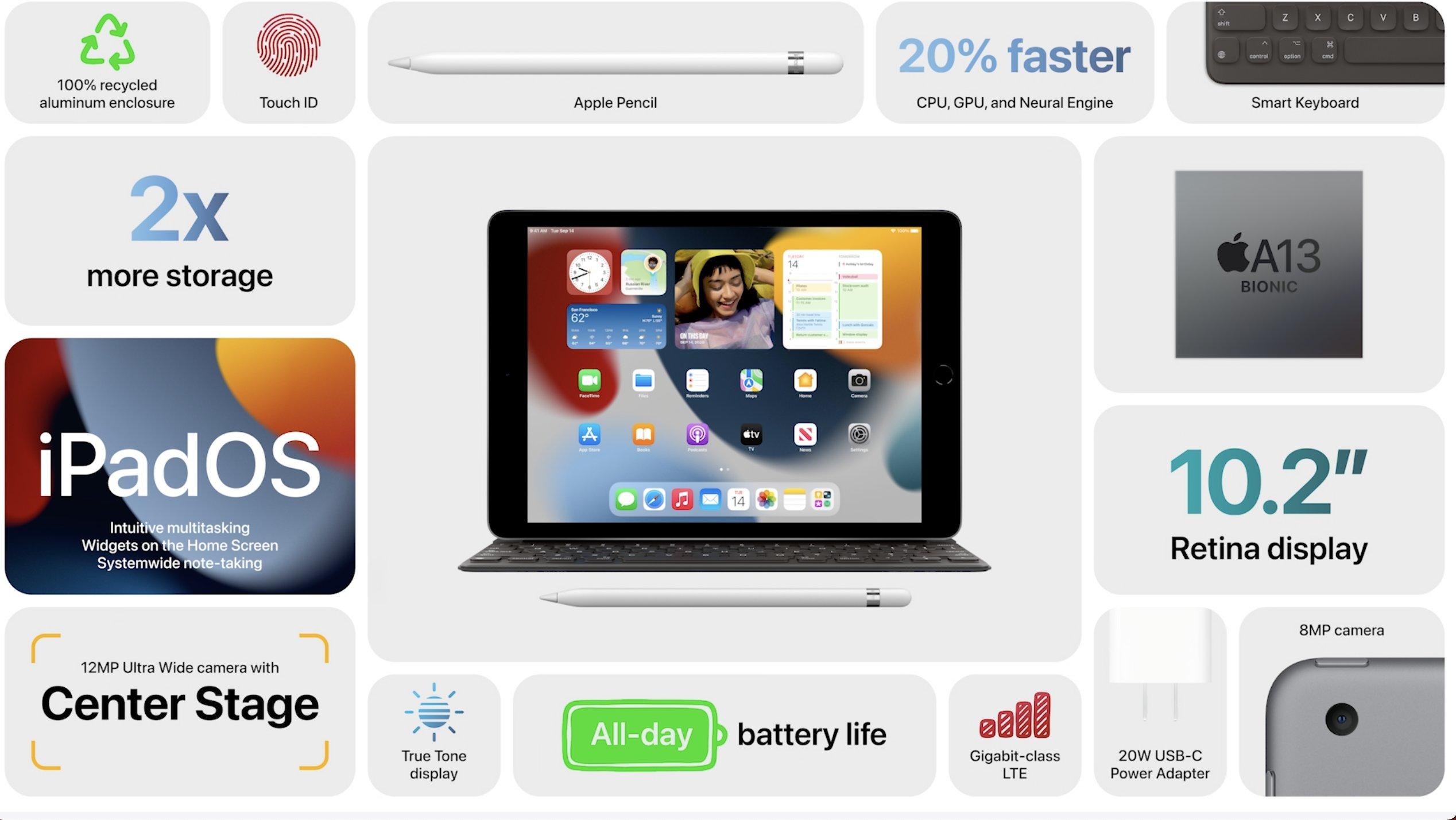 E QvnDuX0AQfmkN?format=jpg&name=4096x4096 - Apple announces new entry-level iPad for 2021