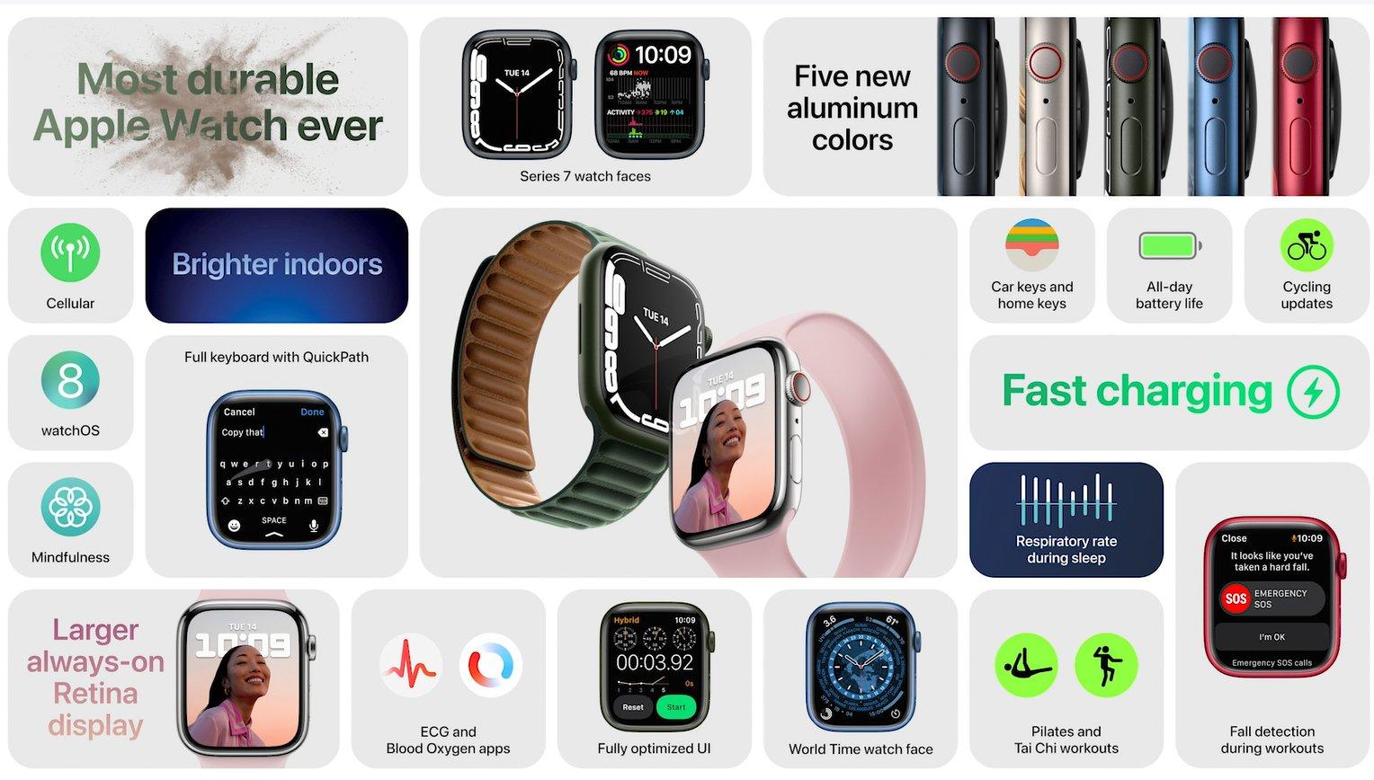 E Qz o5VkAEtLCp?format=jpg&name=large - Apple announces Apple Watch Series 7