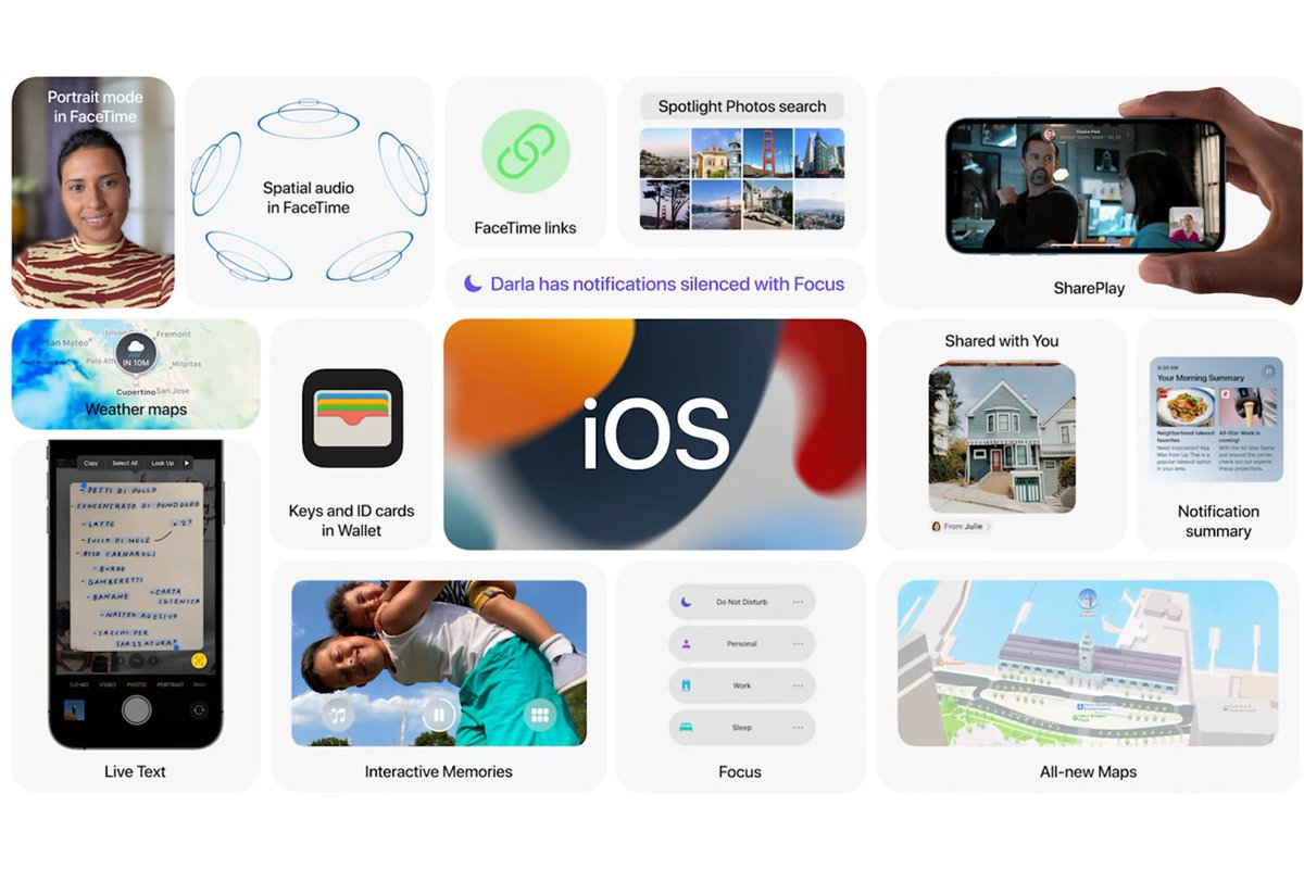 Apple iOS 15: All the features coming to your iPhone