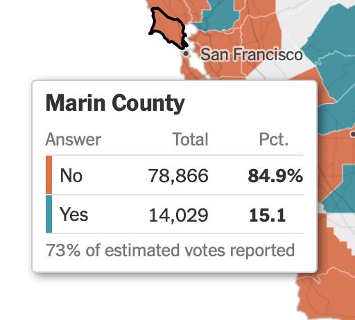 @benryanwriter's photo on #CaliforniaRecallElection
