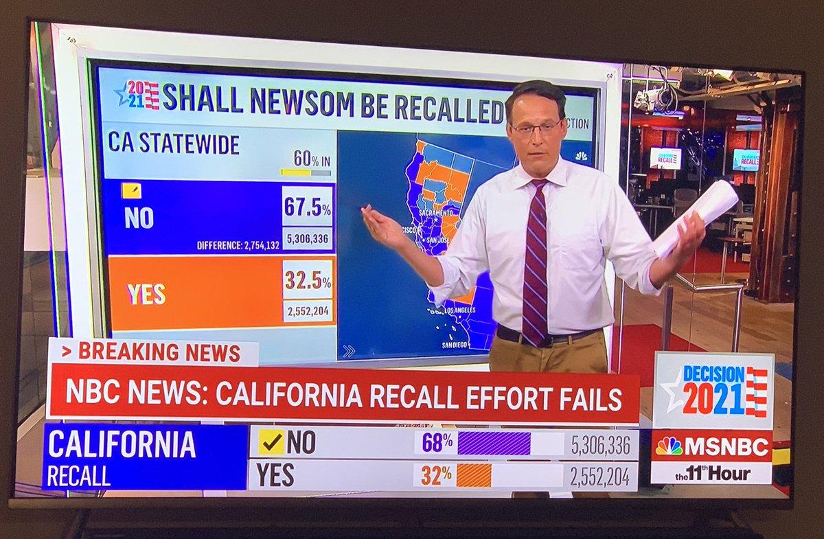 @goldengateblond's photo on #CaliforniaRecallElection