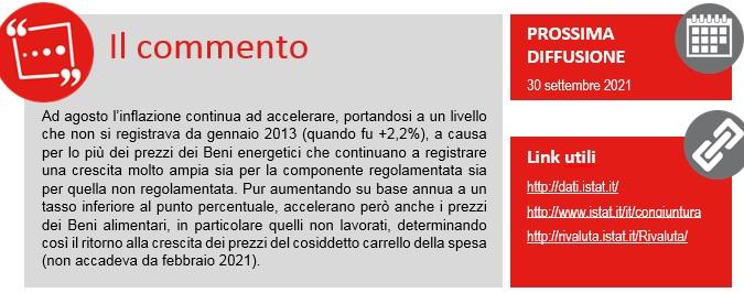 """Il link corretto del comunicato """"Prezzi al consumo-Agosto 2021"""" è https://t.co/mYfn2Y22Ea"""